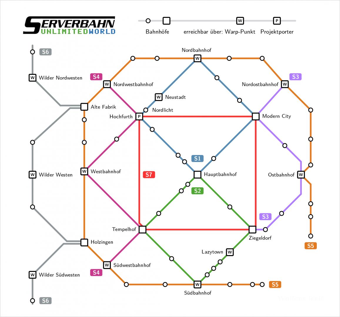 Serverbahn10S7.png