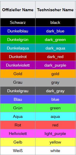 minecraft amboss farbig schreiben