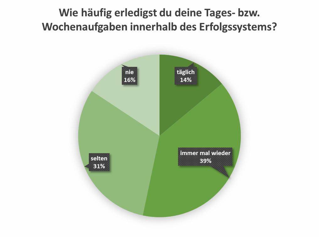 uw_Umfrage_News_69_4.png