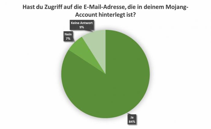 uw_umfrage_news_74_2.png