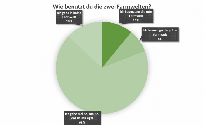 uw_umfrage_news_78_5.png