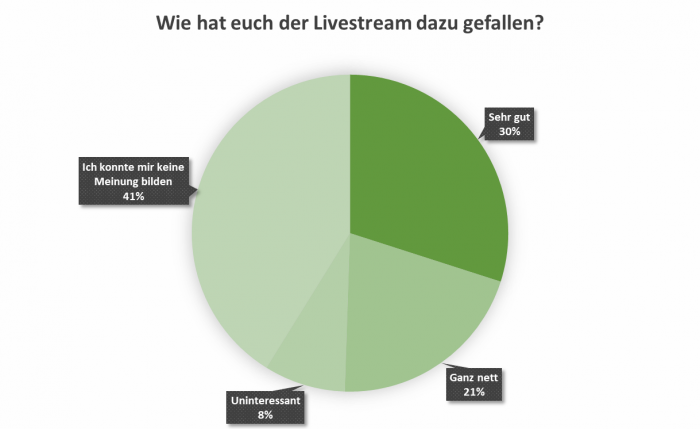 uw_umfrage_news_79_4.png