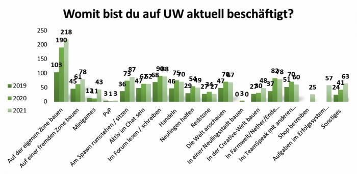uw_umfrage_news_81_1_2.png