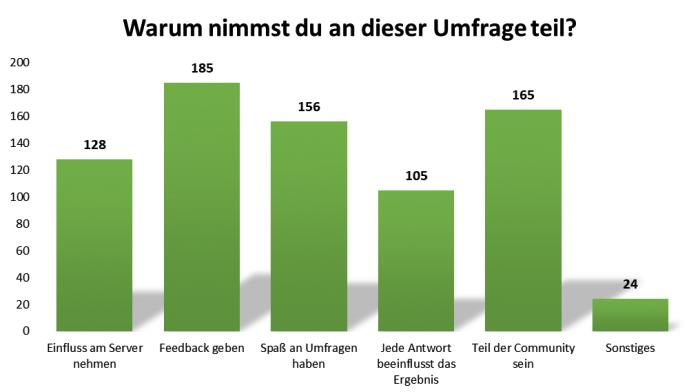 uw_umfrage_news_81_4.png