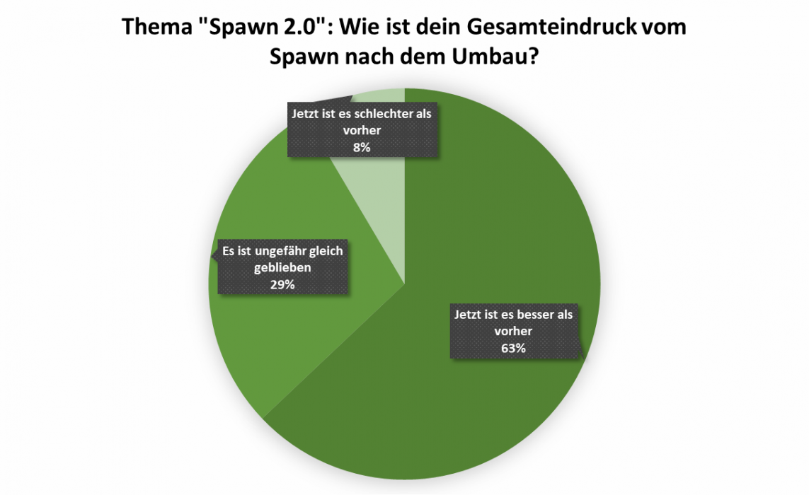 uw_umfrage_news_85_6.png